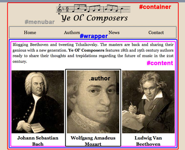 Ye Ol Composers Website at a Display Width of 768px